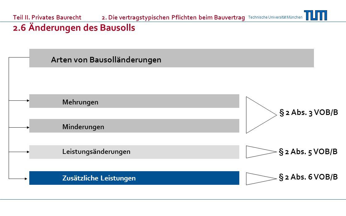 Technische Universität München Teil II. Privates Baurecht 2. Die vertragstypischen Pflichten beim Bauvertrag 2.6 Änderungen des Bausolls Zusätzliche L