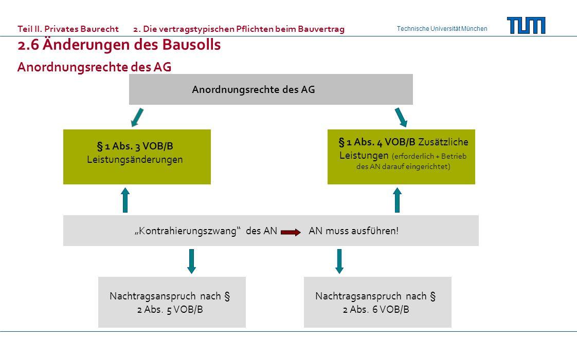 Technische Universität München Anordnungsrechte des AG § 1 Abs. 3 VOB/B Leistungsänderungen § 1 Abs. 4 VOB/B Zusätzliche Leistungen (erforderlich + Be