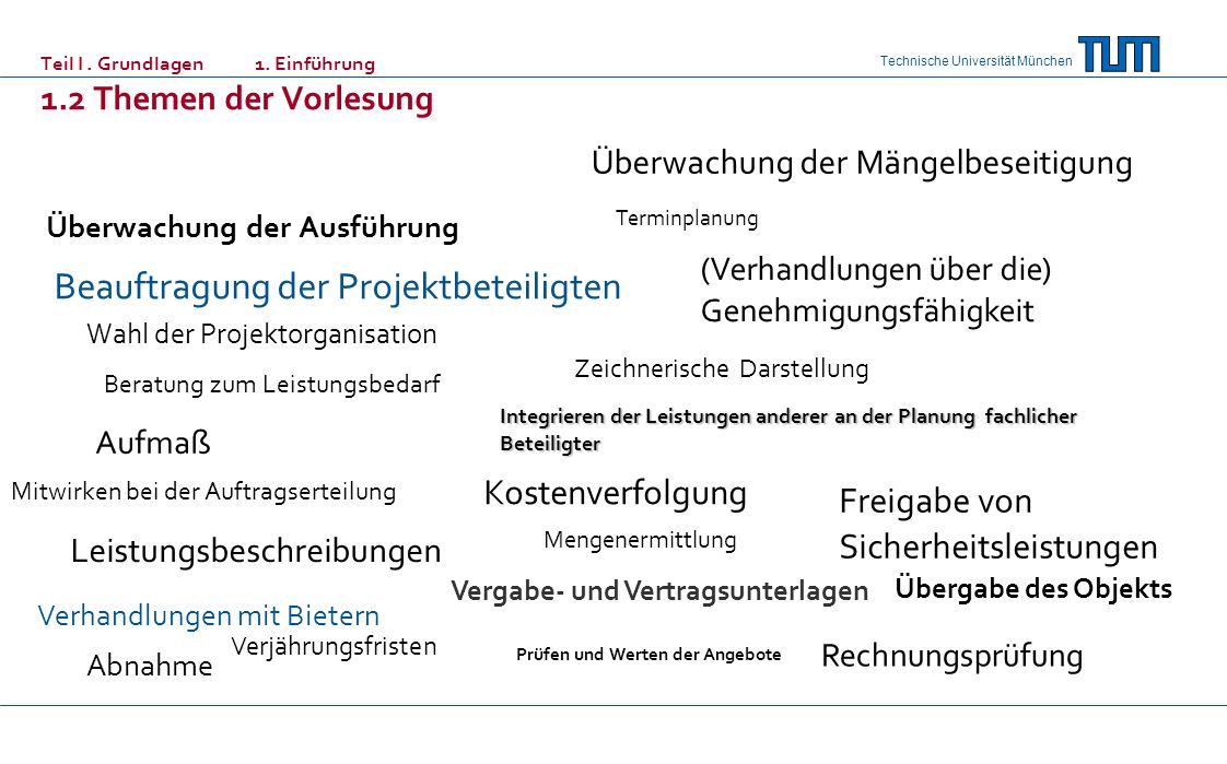 Technische Universität München Teil I. Grundlagen 1. Einführung 1.2 Themen der Vorlesung Wahl der Projektorganisation Beauftragung der Projektbeteilig