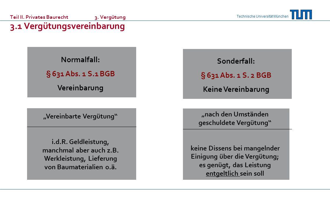 Technische Universität München Normalfall: § 631 Abs. 1 S.1 BGB Vereinbarung Teil II. Privates Baurecht3. Vergütung 3.1 Vergütungsvereinbarung Vereinb