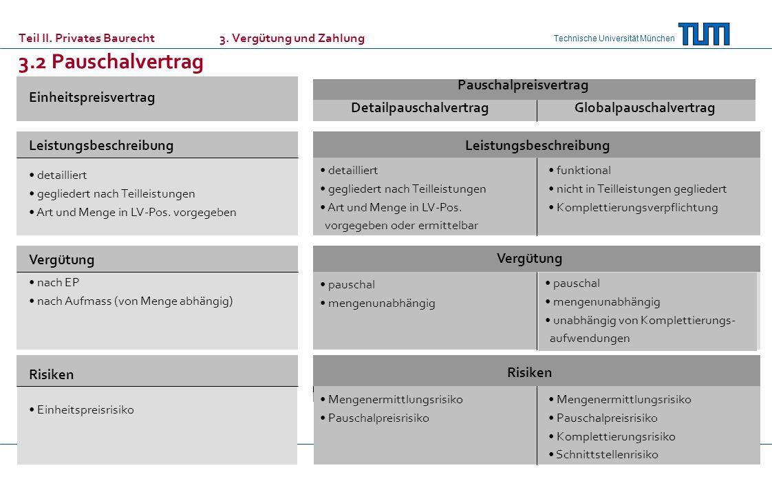 Technische Universität München Teil II. Privates Baurecht 3. Vergütung und Zahlung 3.2 Pauschalvertrag Einheitspreisvertrag Pauschalpreisvertrag Detai