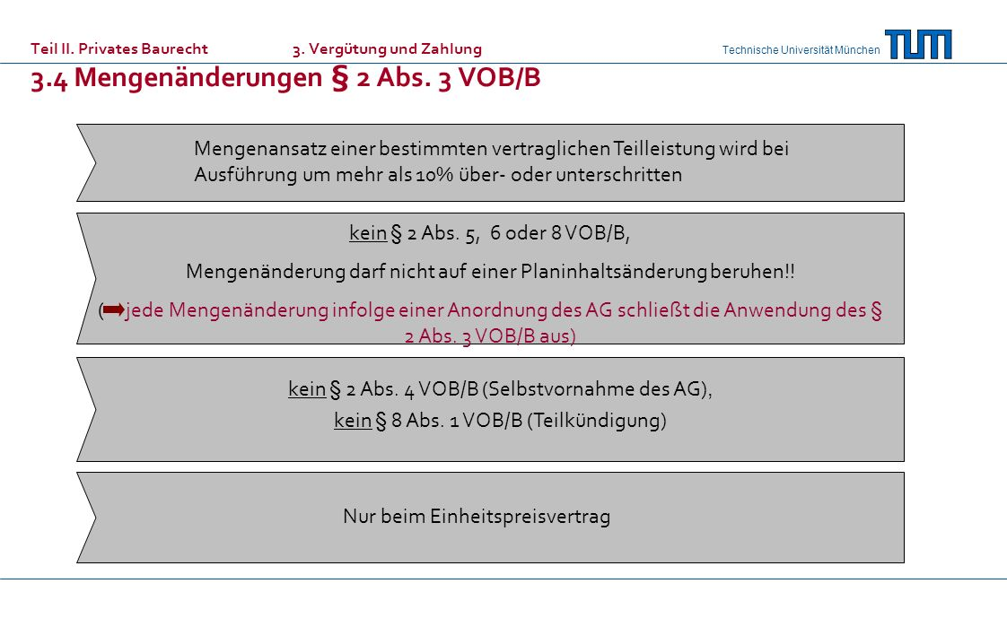 Technische Universität München Teil II. Privates Baurecht 3. Vergütung und Zahlung 3.4 Mengenänderungen § 2 Abs. 3 VOB/B Mengenansatz einer bestimmten