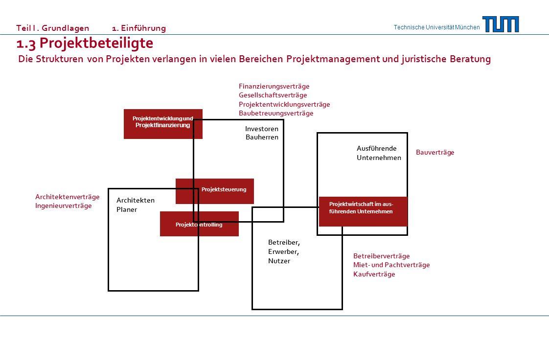 Technische Universität München Teil I. Grundlagen 1. Einführung 1.3 Projektbeteiligte Die Strukturen von Projekten verlangen in vielen Bereichen Proje