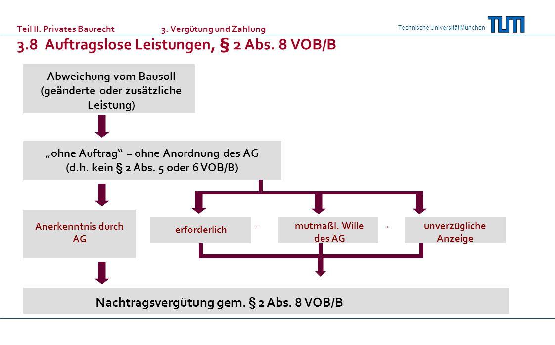 Technische Universität München Teil II. Privates Baurecht 3. Vergütung und Zahlung 3.8 Auftragslose Leistungen, § 2 Abs. 8 VOB/B Abweichung vom Bausol