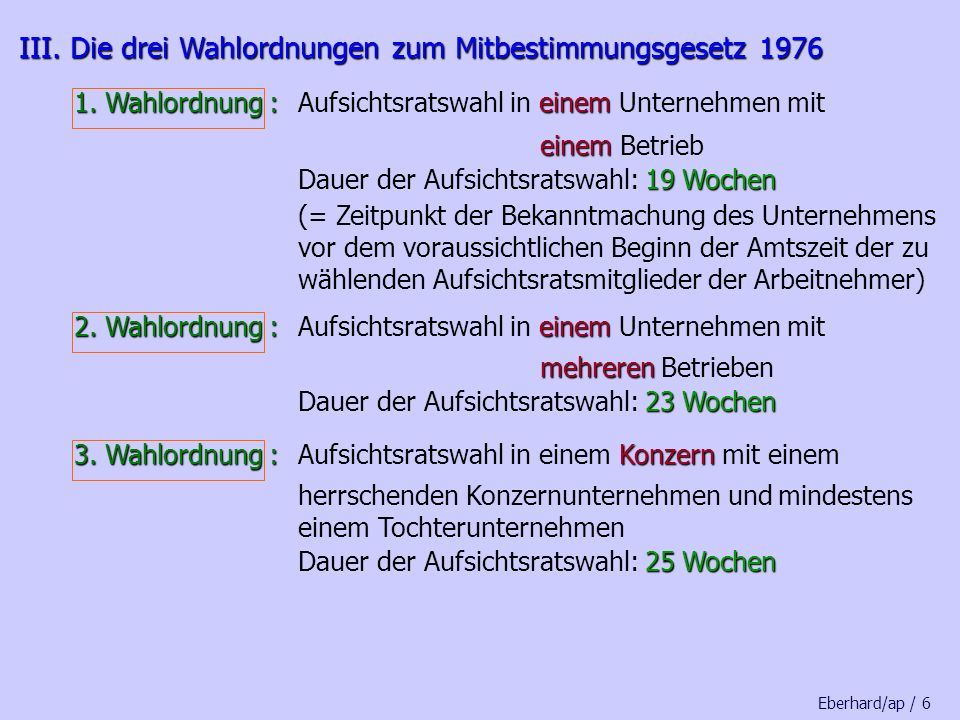 XIII.Wahl durch Delegierte XIII.