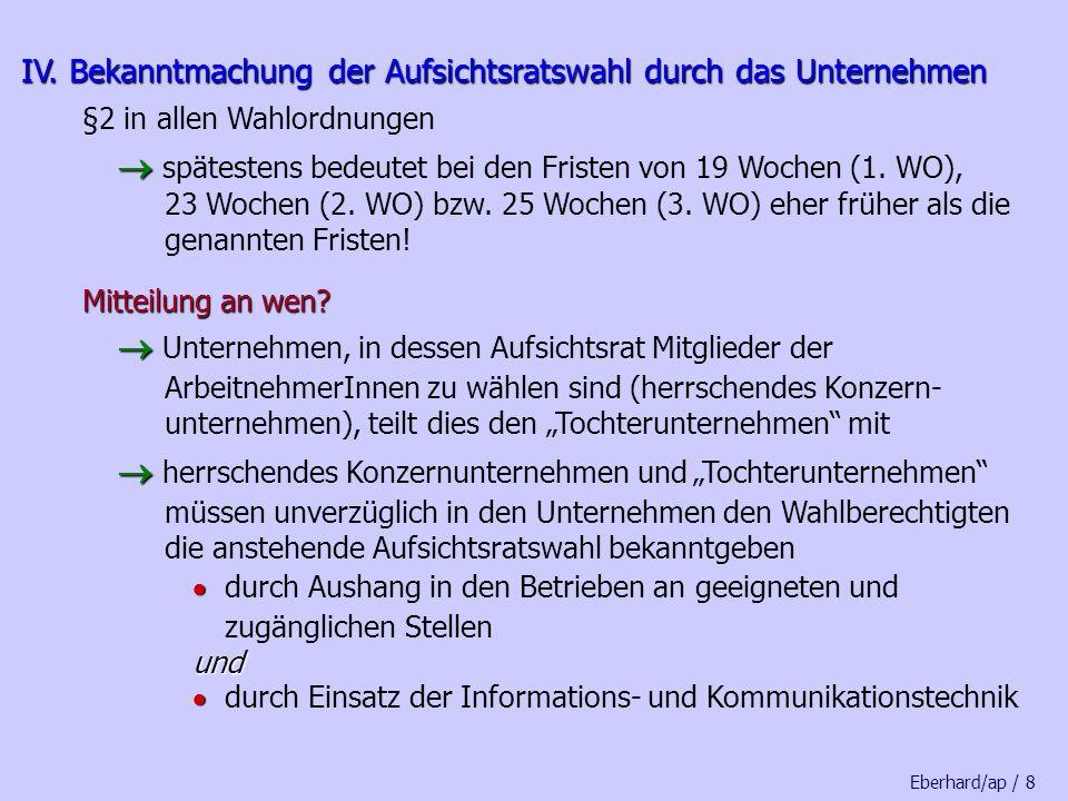 IV.Bekanntmachung der Aufsichtsratswahl durch das Unternehmen IV.
