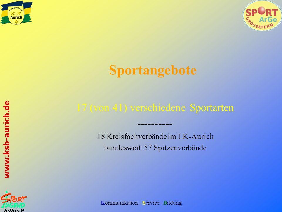 Kommunikation – Service - Bildung www.ksb-aurich.de Sportangebote 17 (von 41) verschiedene Sportarten ---------- 18 Kreisfachverbände im LK-Aurich bun