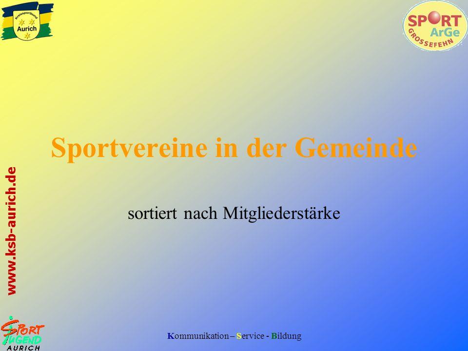 Kommunikation – Service - Bildung www.ksb-aurich.de