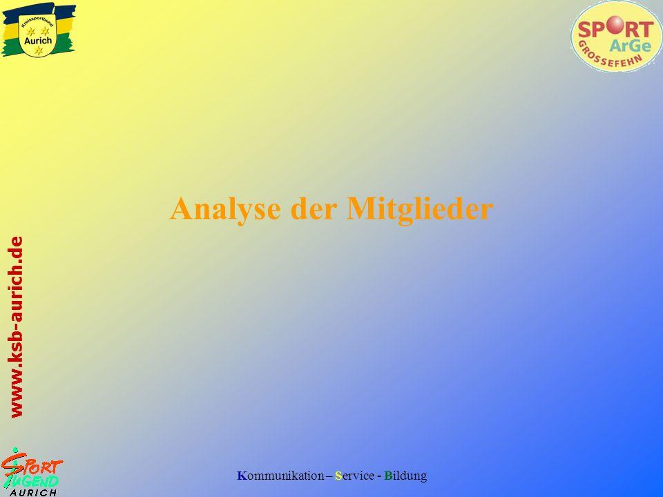 Kommunikation – Service - Bildung www.ksb-aurich.de Analyse der Mitglieder