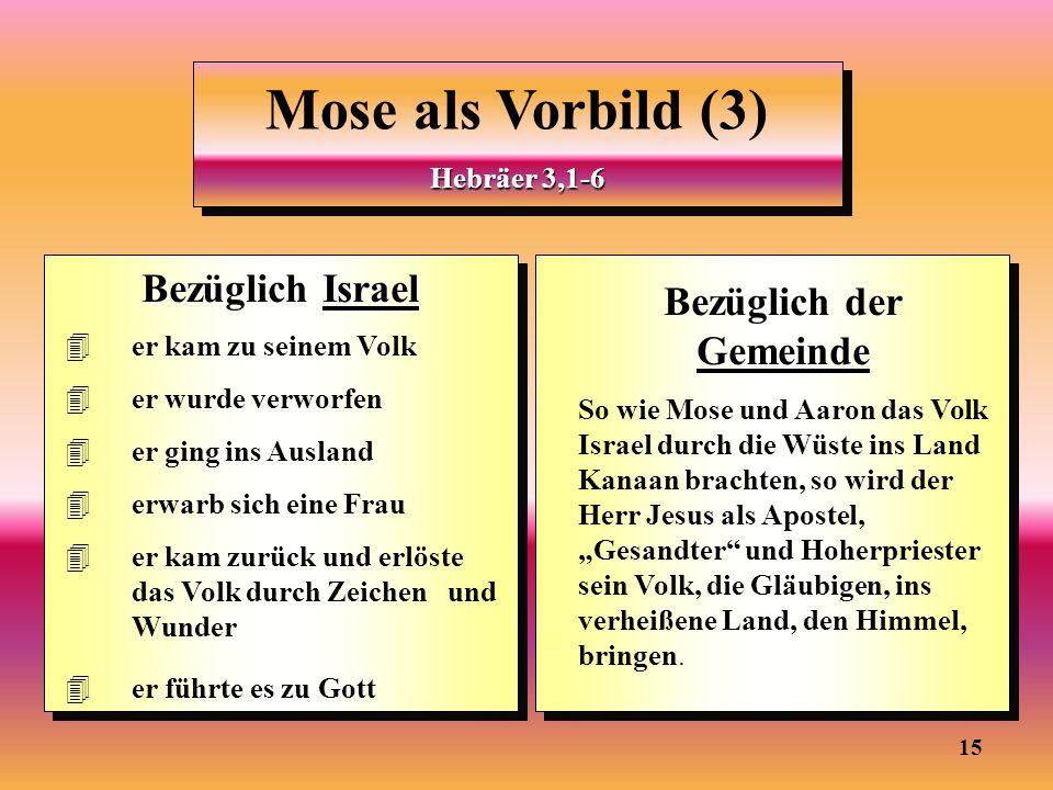 15 Mose als Vorbild (3) Hebräer 3,1-6 Mose als Vorbild (3) Hebräer 3,1-6 Bezüglich Israel 4er kam zu seinem Volk 4er wurde verworfen 4er ging ins Ausl