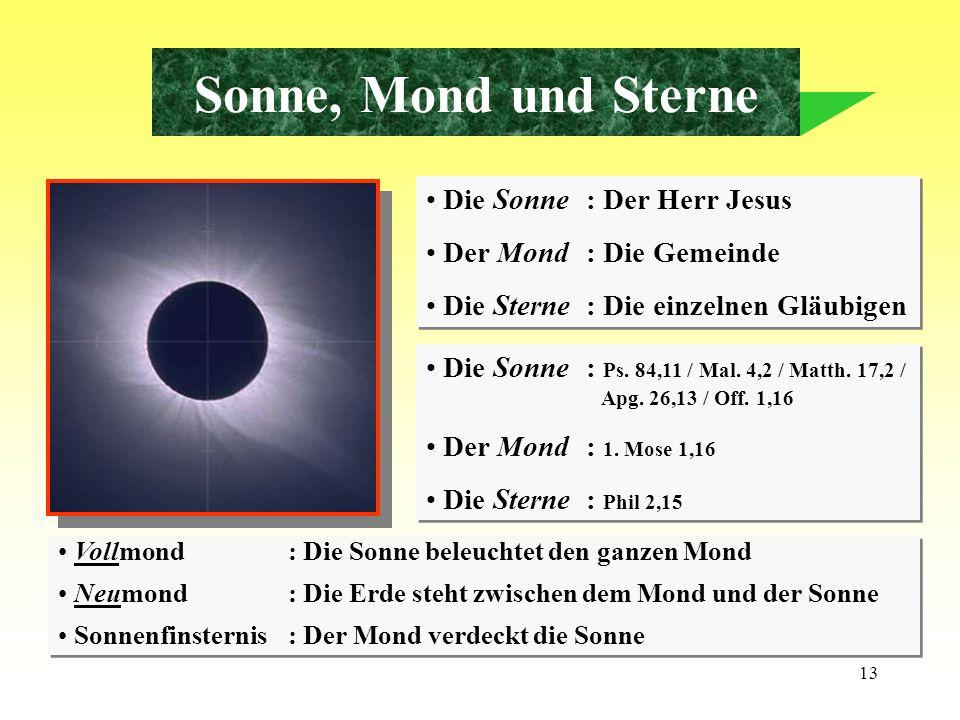13 Sonne, Mond und Sterne Die Sonne: Der Herr Jesus Der Mond: Die Gemeinde Die Sterne: Die einzelnen Gläubigen Die Sonne: Der Herr Jesus Der Mond: Die