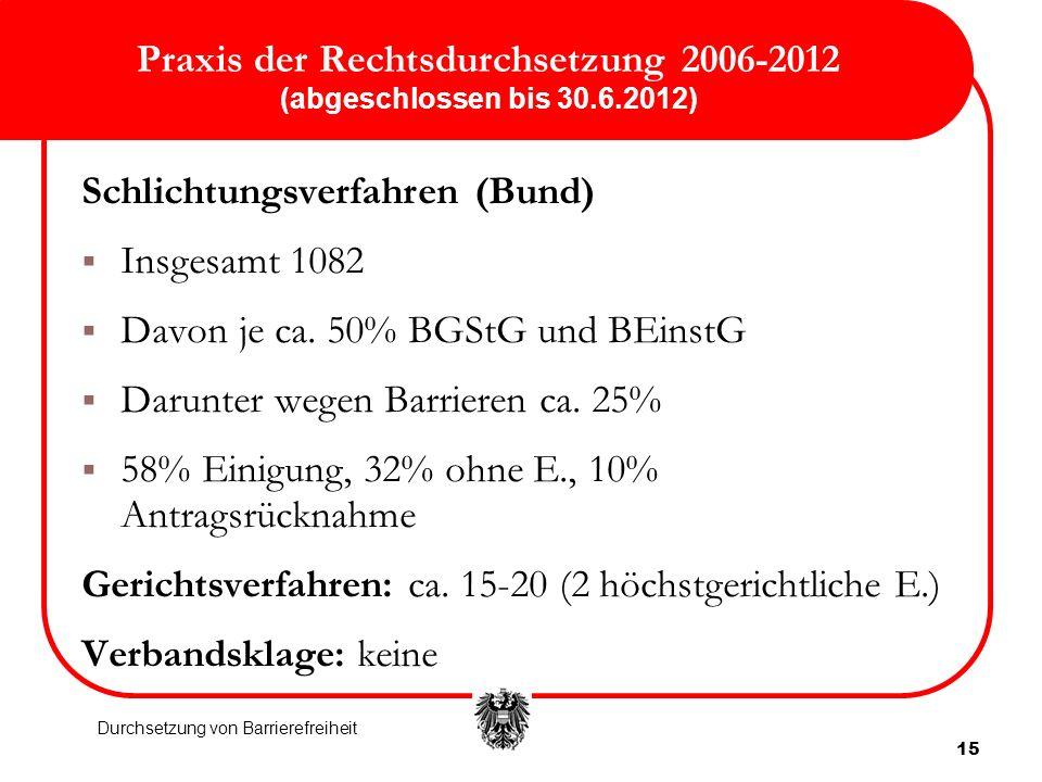 15 Praxis der Rechtsdurchsetzung 2006-2012 (abgeschlossen bis 30.6.2012) Schlichtungsverfahren (Bund) Insgesamt 1082 Davon je ca. 50% BGStG und BEinst