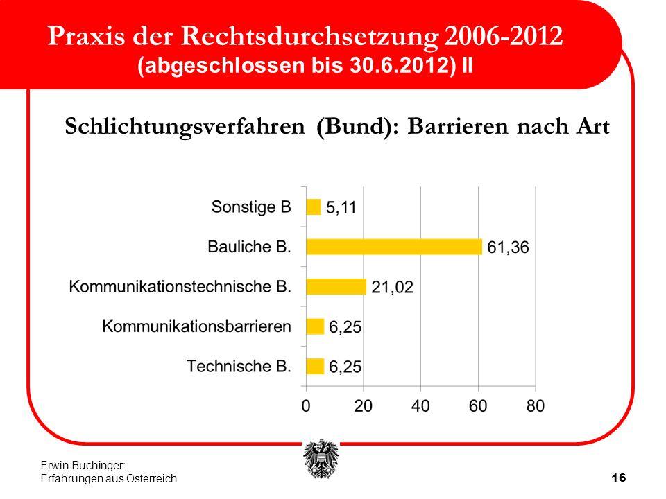 16 Praxis der Rechtsdurchsetzung 2006-2012 (abgeschlossen bis 30.6.2012) II Schlichtungsverfahren (Bund): Barrieren nach Art Erwin Buchinger: Erfahrun