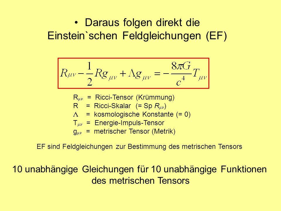 Daraus folgen direkt die Einstein`schen Feldgleichungen (EF) R = Ricci-Tensor (Krümmung) R = Ricci-Skalar (= Sp R ) = kosmologische Konstante (= 0) T