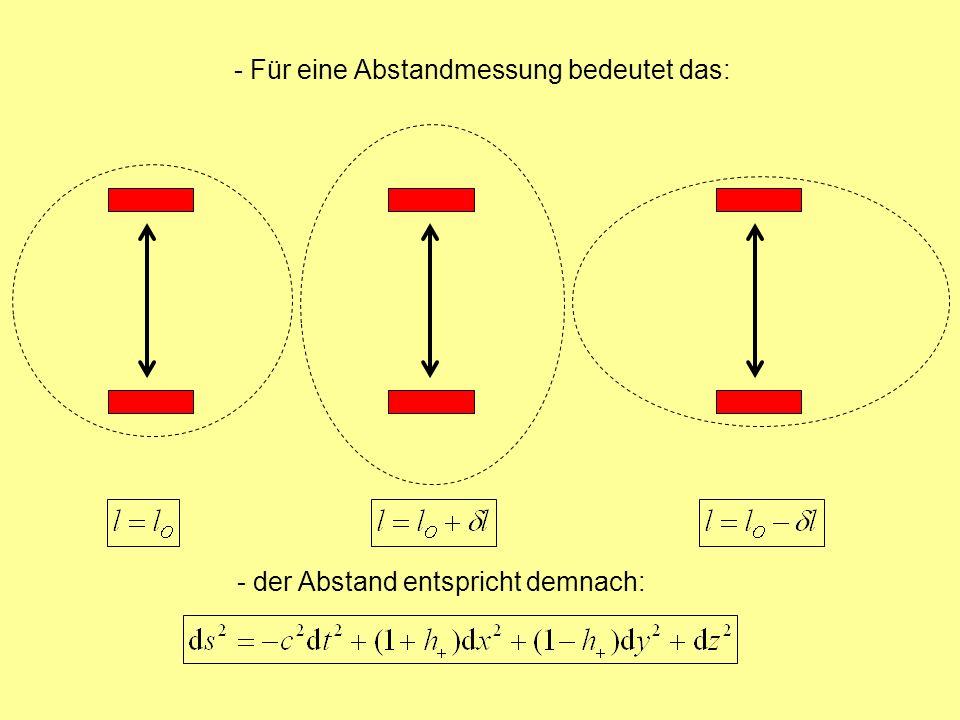 - Für eine Abstandmessung bedeutet das: - der Abstand entspricht demnach: