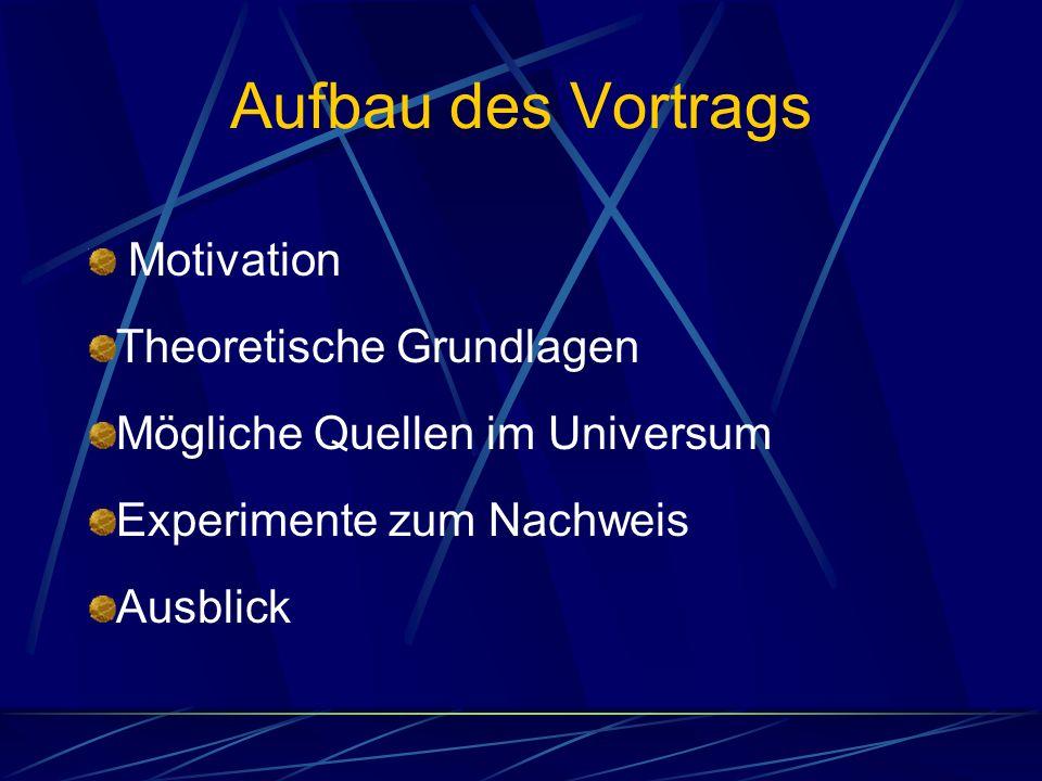 Motivation Isaac Newton 1643-1727