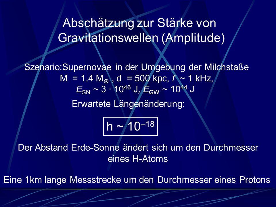 Abschätzung zur Stärke von Gravitationswellen (Amplitude) Szenario:Supernovae in der Umgebung der Milchstaße M = 1.4 M, d = 500 kpc, f ~ 1 kHz, E SN ~
