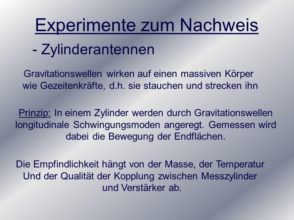 Experimente zum Nachweis - Zylinderantennen Prinzip: In einem Zylinder werden durch Gravitationswellen longitudinale Schwingungsmoden angeregt. Gemess