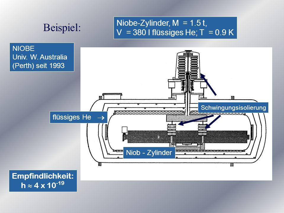 NIOBE Univ. W. Australia (Perth) seit 1993 Beispiel: Niob - Zylinder flüssiges He Niobe-Zylinder, M = 1.5 t, V = 380 l flüssiges He; T = 0.9 K Empfind