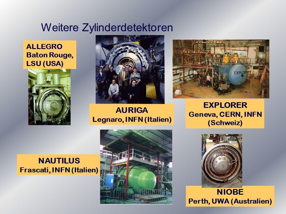 Weitere Zylinderdetektoren AURIGA Legnaro, INFN (Italien) ALLEGRO Baton Rouge, LSU (USA) EXPLORER Geneva, CERN, INFN (Schweiz) NAUTILUS Frascati, INFN