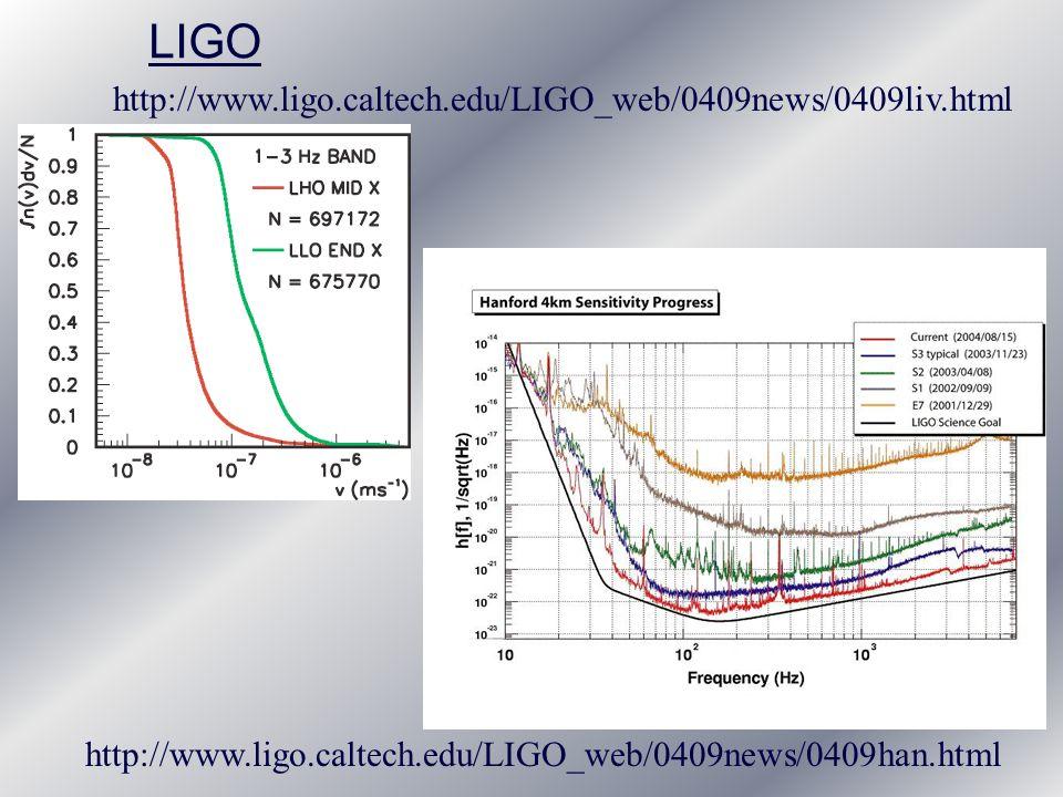 LIGO http://www.ligo.caltech.edu/LIGO_web/0409news/0409han.html http://www.ligo.caltech.edu/LIGO_web/0409news/0409liv.html