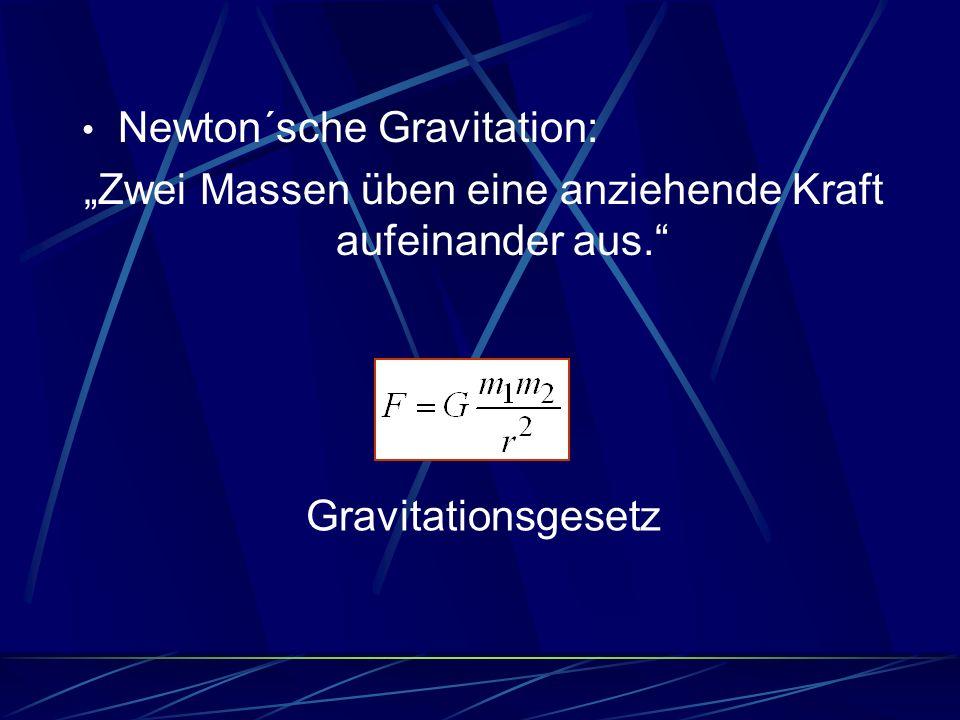 Newton´sche Gravitation: Zwei Massen üben eine anziehende Kraft aufeinander aus. Gravitationsgesetz