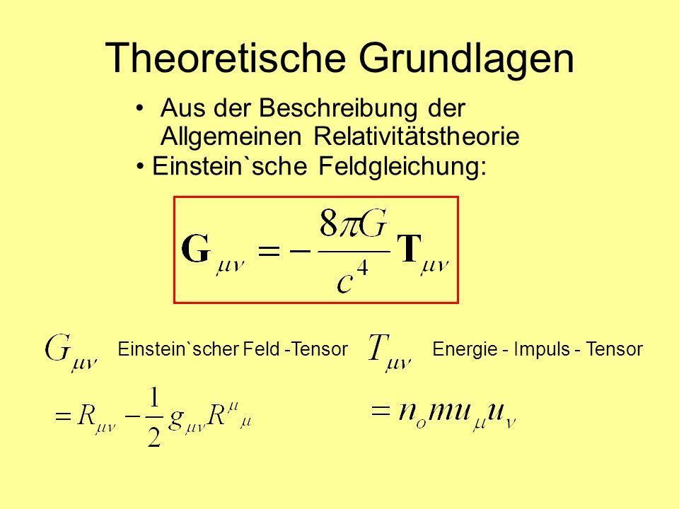 Daraus folgen direkt die Einstein`schen Feldgleichungen (EF) R = Ricci-Tensor (Krümmung) R = Ricci-Skalar (= Sp R ) = kosmologische Konstante (= 0) T = Energie-Impuls-Tensor g = metrischer Tensor (Metrik) EF sind Feldgleichungen zur Bestimmung des metrischen Tensors 10 unabhängige Gleichungen für 10 unabhängige Funktionen des metrischen Tensors