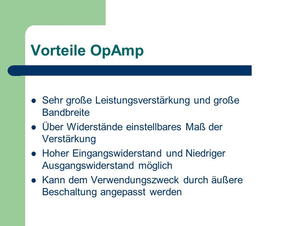 Vorteile OpAmp Sehr große Leistungsverstärkung und große Bandbreite Über Widerstände einstellbares Maß der Verstärkung Hoher Eingangswiderstand und Ni