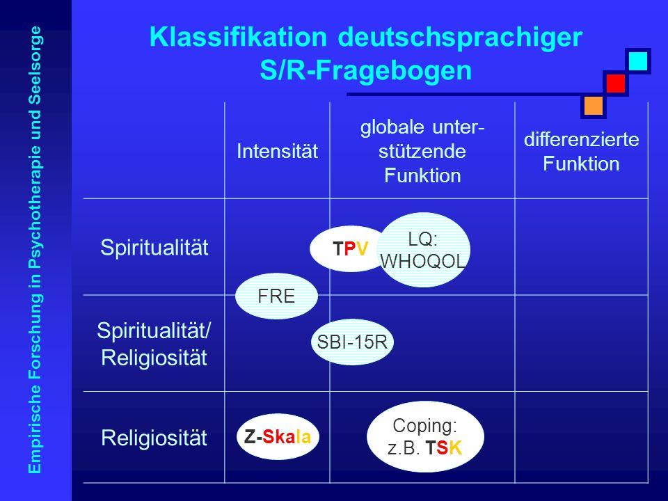Empirische Forschung in Psychotherapie und Seelsorge Klassifikation deutschsprachiger S/R-Fragebogen Intensität globale unter- stützende Funktion diff