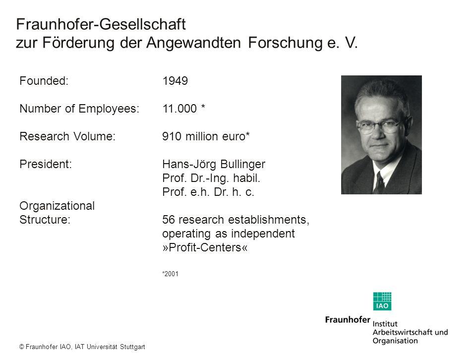 a a a © Fraunhofer IAO, IAT Universität Stuttgart Fraunhofer-Gesellschaft zur Förderung der Angewandten Forschung e. V. Founded: 1949 Number of Employ