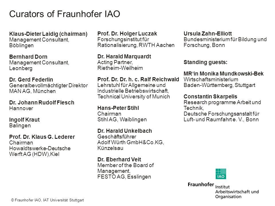 a a a © Fraunhofer IAO, IAT Universität Stuttgart Curators of Fraunhofer IAO Klaus-Dieter Laidig (chairman) Management Consultant, Böblingen Bernhard