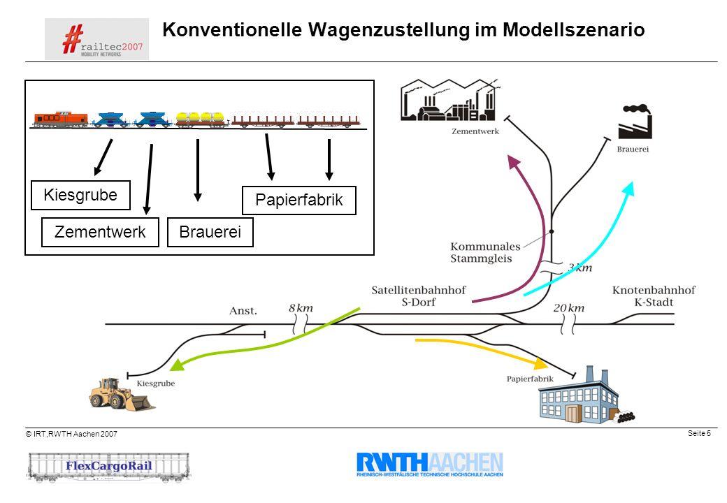 Seite 5 © IRT,RWTH Aachen 2007 Konventionelle Wagenzustellung im Modellszenario Papierfabrik Brauerei Kiesgrube Zementwerk