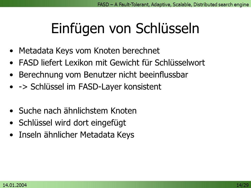 FASD – A Fault-Tolerant, Adaptive, Scalable, Distributed search engine 14.01.200414/29 Einfügen von Schlüsseln Metadata Keys vom Knoten berechnet FASD liefert Lexikon mit Gewicht für Schlüsselwort Berechnung vom Benutzer nicht beeinflussbar -> Schlüssel im FASD-Layer konsistent Suche nach ähnlichstem Knoten Schlüssel wird dort eingefügt Inseln ähnlicher Metadata Keys