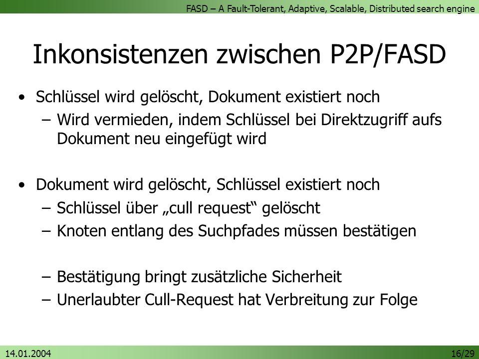 FASD – A Fault-Tolerant, Adaptive, Scalable, Distributed search engine 14.01.200416/29 Inkonsistenzen zwischen P2P/FASD Schlüssel wird gelöscht, Dokument existiert noch –Wird vermieden, indem Schlüssel bei Direktzugriff aufs Dokument neu eingefügt wird Dokument wird gelöscht, Schlüssel existiert noch –Schlüssel über cull request gelöscht –Knoten entlang des Suchpfades müssen bestätigen –Bestätigung bringt zusätzliche Sicherheit –Unerlaubter Cull-Request hat Verbreitung zur Folge
