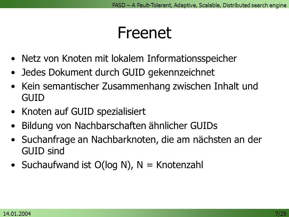 FASD – A Fault-Tolerant, Adaptive, Scalable, Distributed search engine 14.01.20047/29 Freenet Netz von Knoten mit lokalem Informationsspeicher Jedes Dokument durch GUID gekennzeichnet Kein semantischer Zusammenhang zwischen Inhalt und GUID Knoten auf GUID spezialisiert Bildung von Nachbarschaften ähnlicher GUIDs Suchanfrage an Nachbarknoten, die am nächsten an der GUID sind Suchaufwand ist O(log N), N = Knotenzahl