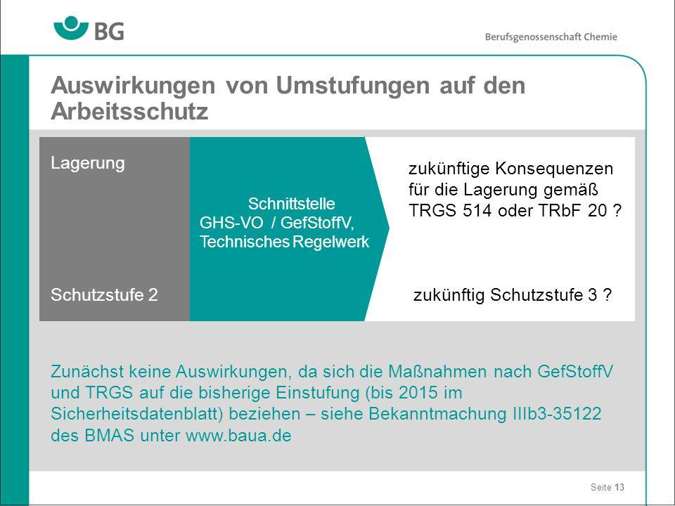 Auswirkungen von Umstufungen auf den Arbeitsschutz Seite 13 Lagerung zukünftige Konsequenzen für die Lagerung gemäß TRGS 514 oder TRbF 20 ? zukünftig