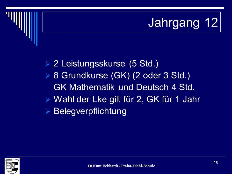 Dr.Knut Eckhardt - Prälat-Diehl-Schule 10 Jahrgang 12 2 Leistungsskurse (5 Std.) 8 Grundkurse (GK) (2 oder 3 Std.) GK Mathematik und Deutsch 4 Std. Wa