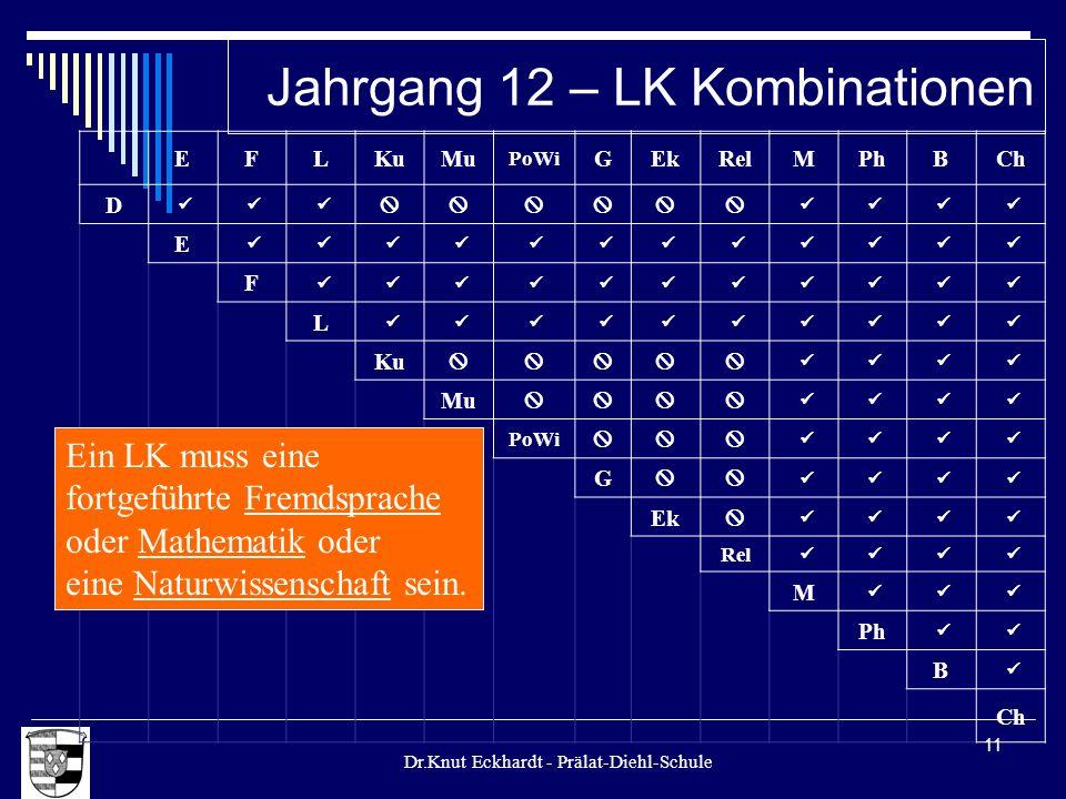 Dr.Knut Eckhardt - Prälat-Diehl-Schule 11 EFLKuMu PoWi GEkRelMPhBCh D E F L Ku Mu PoWi G Ek Rel M Ph B Ch Jahrgang 12 – LK Kombinationen Ein LK muss e