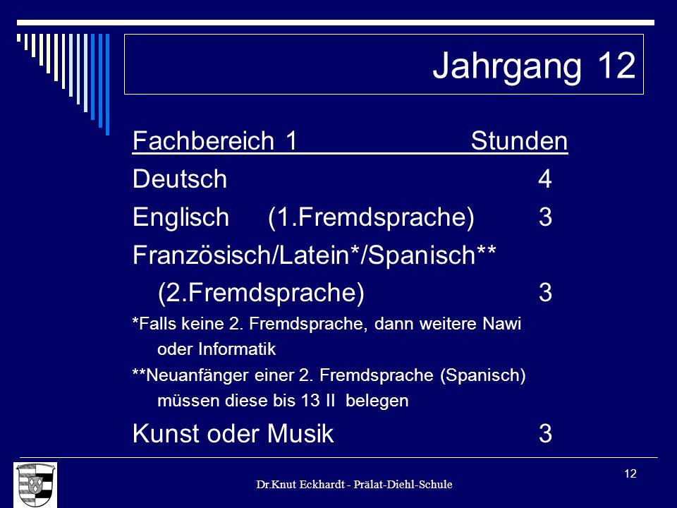 Dr.Knut Eckhardt - Prälat-Diehl-Schule 12 Fachbereich 1Stunden Deutsch4 Englisch(1.Fremdsprache)3 Französisch/Latein*/Spanisch** (2.Fremdsprache)3 *Fa