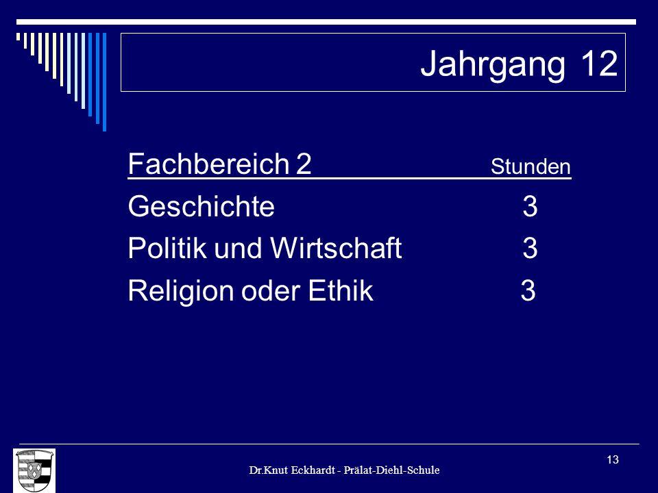 Dr.Knut Eckhardt - Prälat-Diehl-Schule 13 Fachbereich 2 Stunden Geschichte3 Politik und Wirtschaft 3 Religion oder Ethik 3 Jahrgang 12