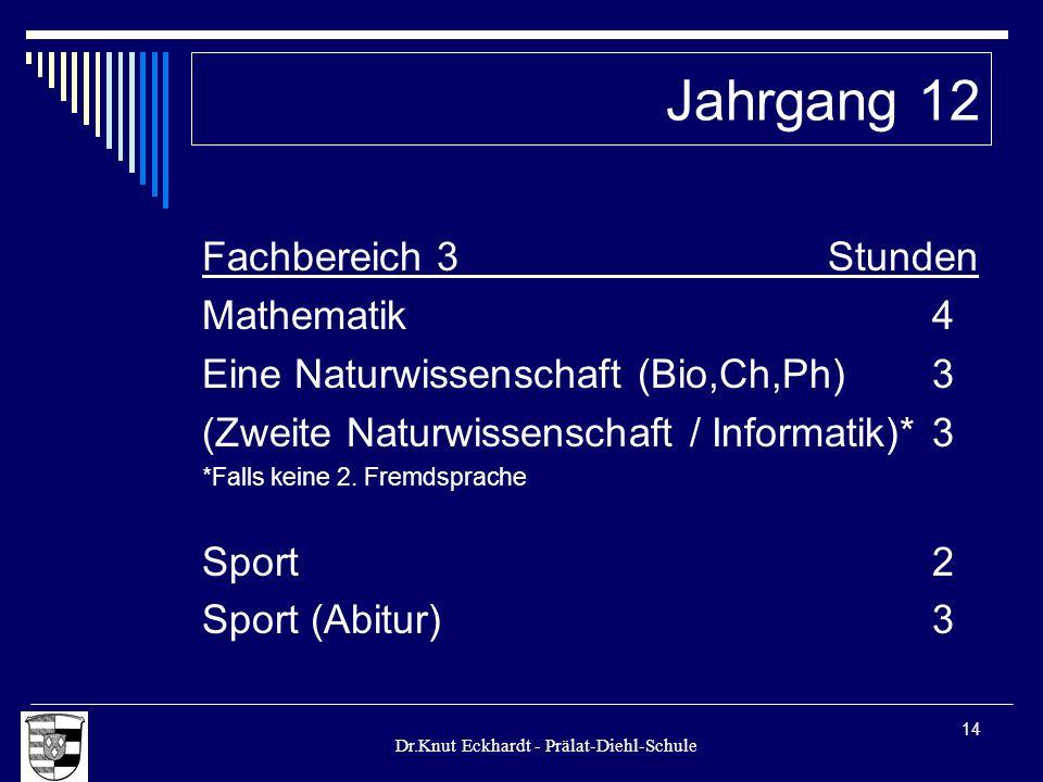 Dr.Knut Eckhardt - Prälat-Diehl-Schule 14 Fachbereich 3Stunden Mathematik4 Eine Naturwissenschaft (Bio,Ch,Ph)3 (Zweite Naturwissenschaft / Informatik)