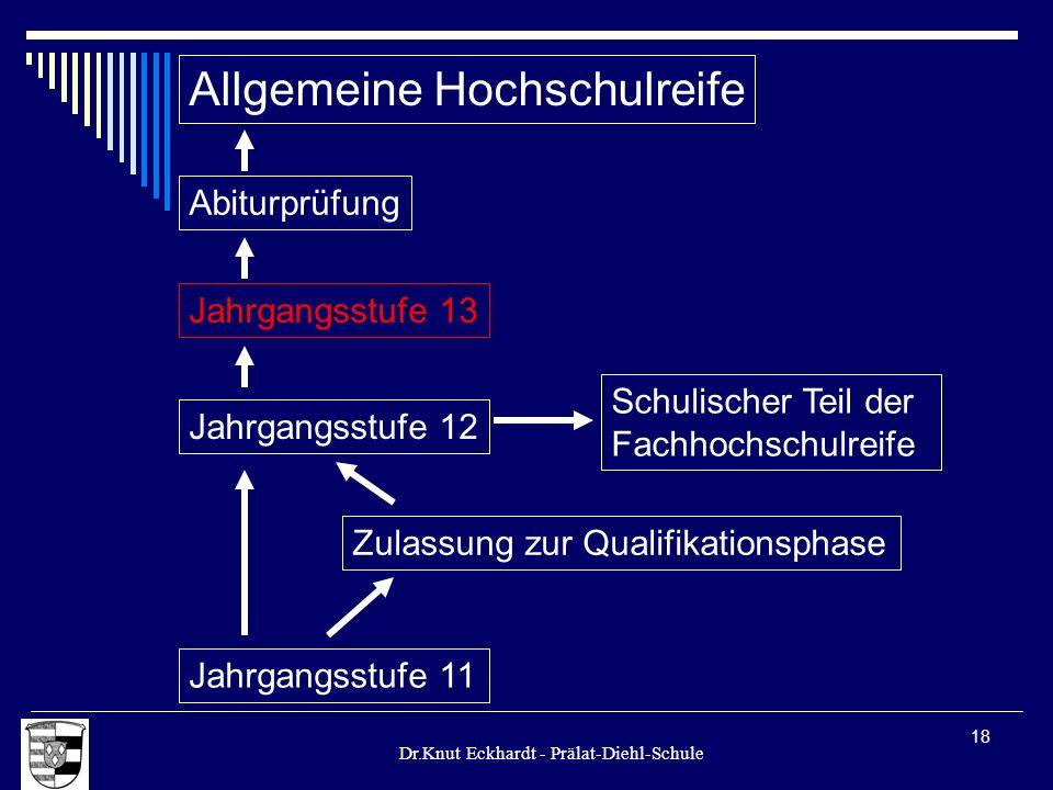 Dr.Knut Eckhardt - Prälat-Diehl-Schule 18 Allgemeine Hochschulreife Jahrgangsstufe 12 Jahrgangsstufe 11 Zulassung zur Qualifikationsphase Schulischer