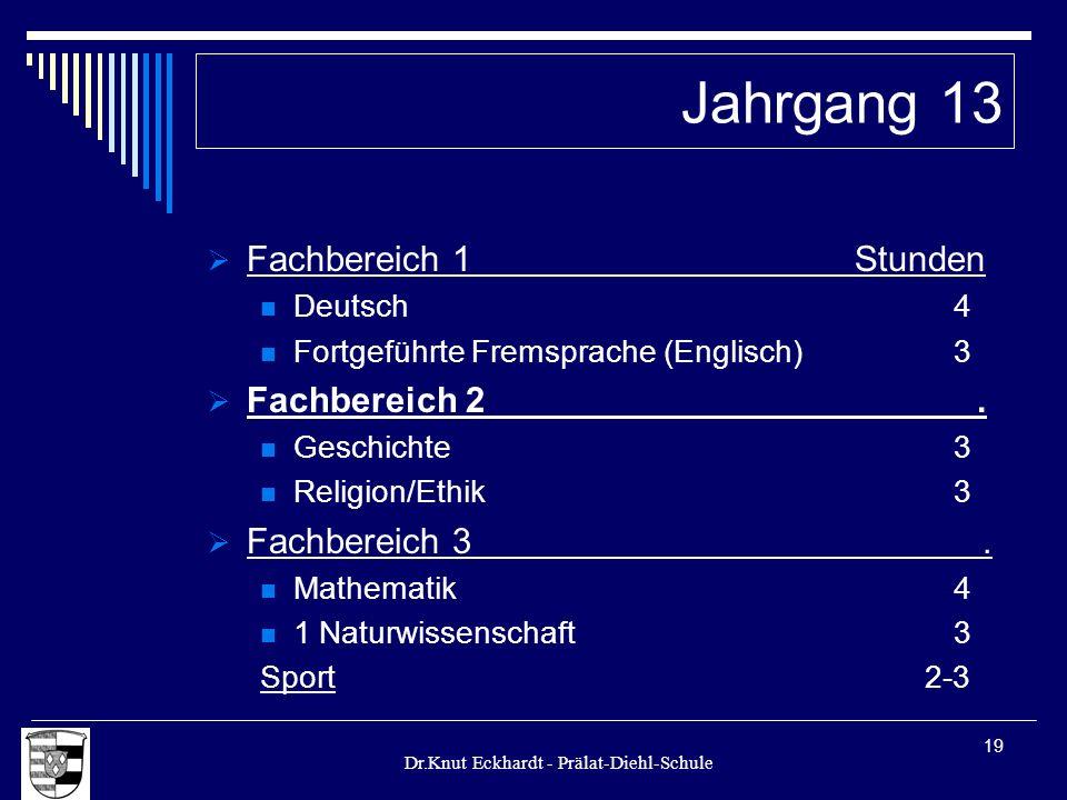 Dr.Knut Eckhardt - Prälat-Diehl-Schule 19 Fachbereich 1 Stunden Deutsch4 Fortgeführte Fremsprache (Englisch)3 Fachbereich 2. Geschichte3 Religion/Ethi