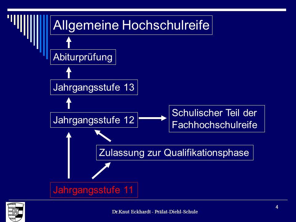 Dr.Knut Eckhardt - Prälat-Diehl-Schule 4 Allgemeine Hochschulreife Jahrgangsstufe 12 Jahrgangsstufe 11 Zulassung zur Qualifikationsphase Schulischer T