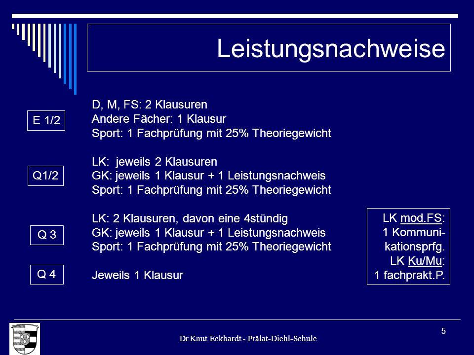 Dr.Knut Eckhardt - Prälat-Diehl-Schule 5 Leistungsnachweise D, M, FS: 2 Klausuren Andere Fächer: 1 Klausur Sport: 1 Fachprüfung mit 25% Theoriegewicht