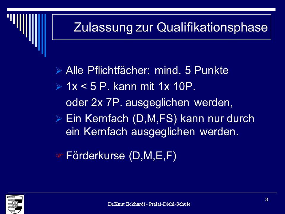 Dr.Knut Eckhardt - Prälat-Diehl-Schule 8 Alle Pflichtfächer: mind. 5 Punkte 1x < 5 P. kann mit 1x 10P. oder 2x 7P. ausgeglichen werden, Ein Kernfach (