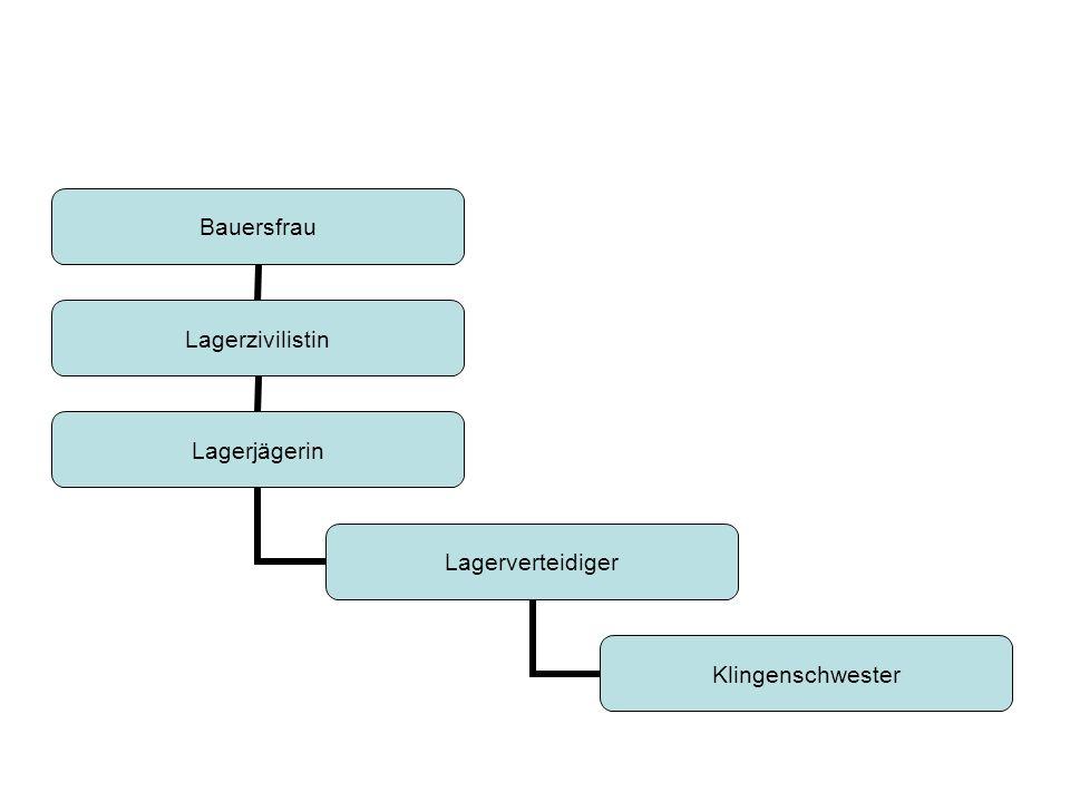 Bauersfrau Lagerzivilistin Lagerjägerin Lagerverteidiger Klingenschwester