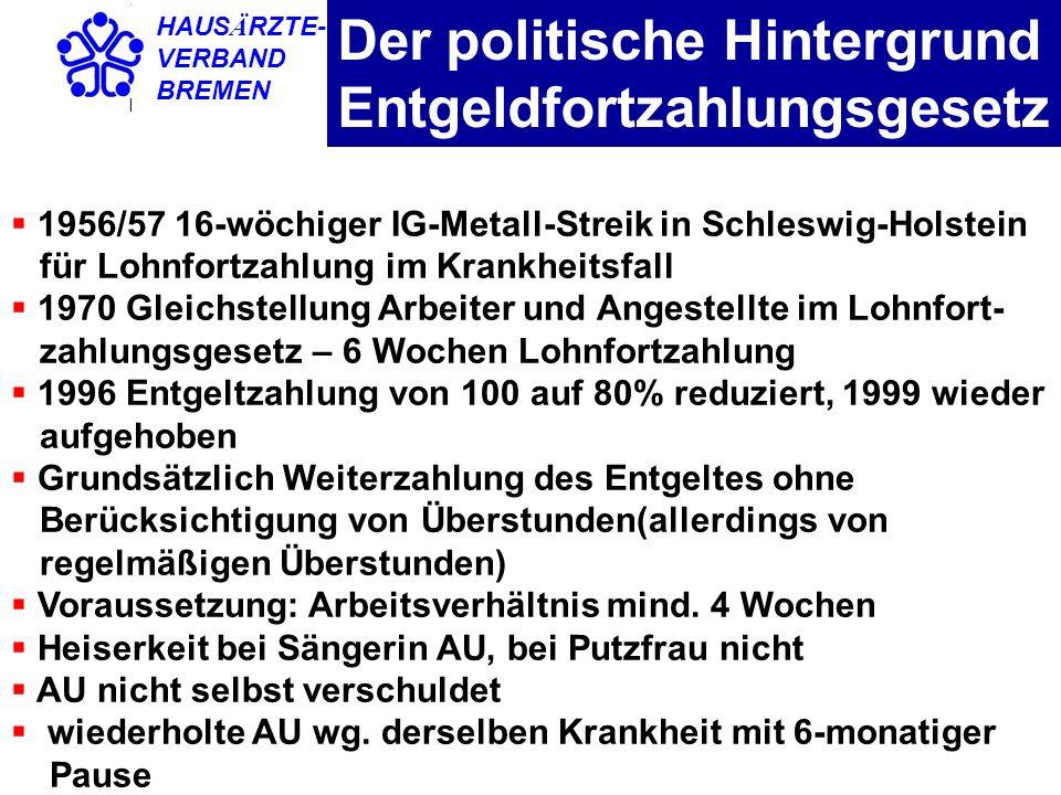 HAUS Ä RZTE- VERBAND BREMEN Der politische Hintergrund Entgeldfortzahlungsgesetz 1956/57 16-wöchiger IG-Metall-Streik in Schleswig-Holstein für Lohnfo
