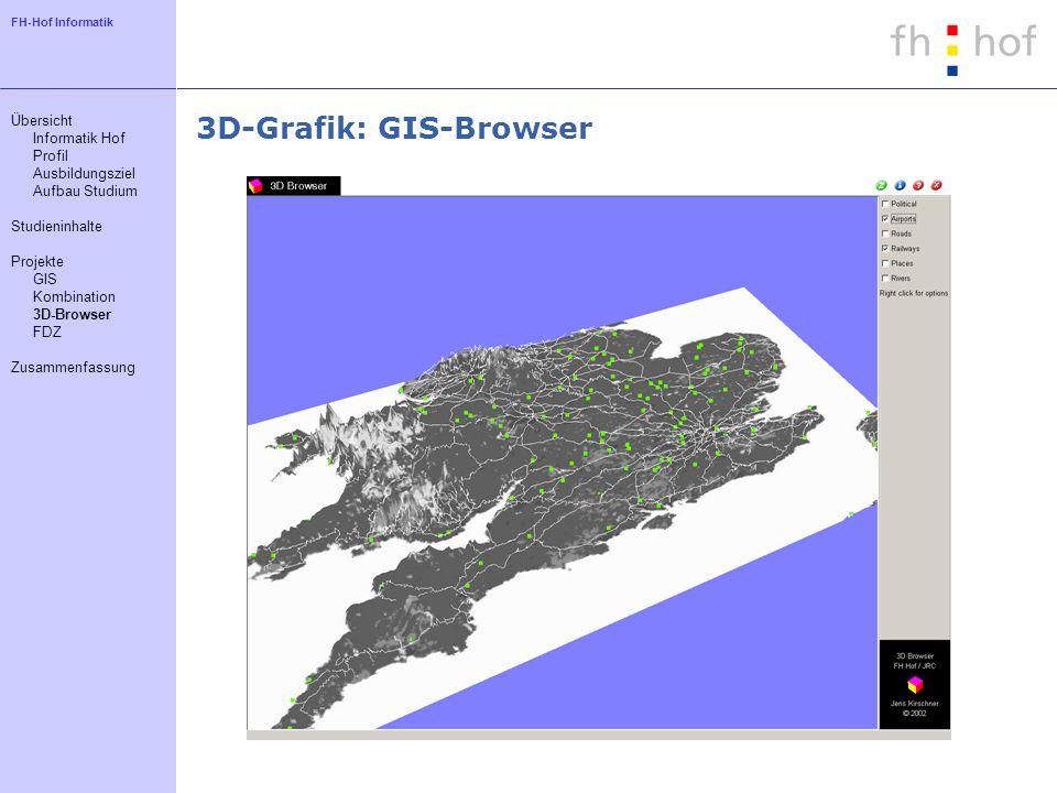 FH-Hof Informatik 3D-Grafik: GIS-Browser Übersicht Informatik Hof Profil Ausbildungsziel Aufbau Studium Studieninhalte Projekte GIS Kombination 3D-Bro