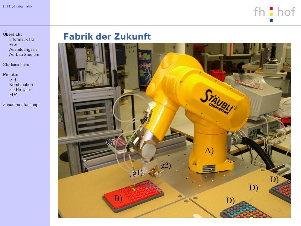 FH-Hof Informatik Fabrik der Zukunft Übersicht Informatik Hof Profil Ausbildungsziel Aufbau Studium Studieninhalte Projekte GIS Kombination 3D-Browser